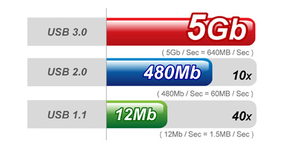 http://upload4u.ir/14/Images/447/Other/447_g5491b4290556d/USB-Sorat.jpg
